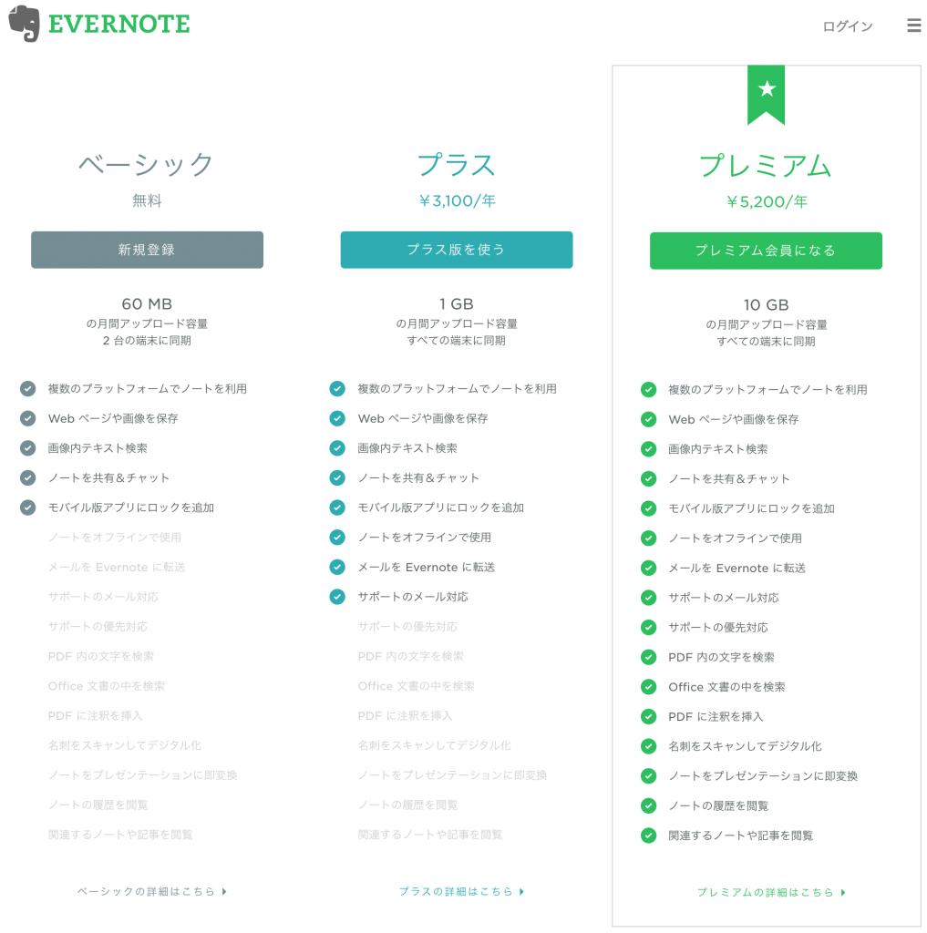 Evernote ベーシックを無料で入手するか、プラス版またはプレミアム版にアップグレードできます。 Evernote